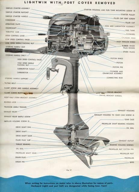 outboard motor repair evinrude evinrude outboard motor parts diagram automotive parts