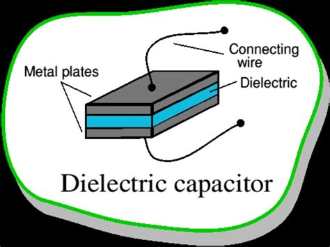 dielectric absorption  cables debunked audioholics