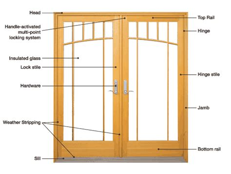 French Style Home Plans by Glossary Of Windows Home Building Home Improvement