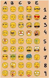 Meme Emoji - emoji meme by maxibillion on deviantart