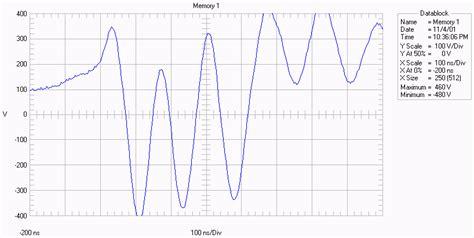 Tesla Measurement Marx Generator Measurements