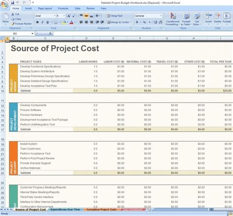 project timeline template excel free project timeline template excel