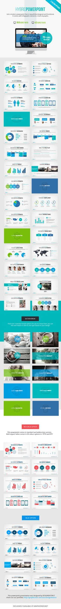 powerpoint template by design district via behance mevo powerpoint presentation template powerpoint