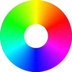 find rgb color from image file rgb color wheel 360 svg wikimedia commons