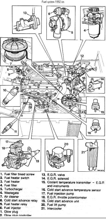 rover fuel pressure diagram wiring diagram with description