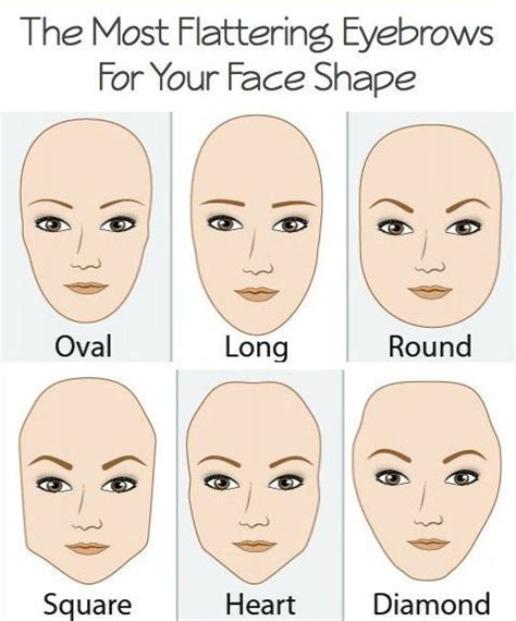 2 A Rectangle Face Shapes Pinterest Face Shapes | the most flattering eyebrows for your face shape pictures