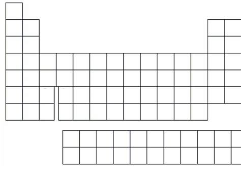 blank periodic table of elements worksheet images