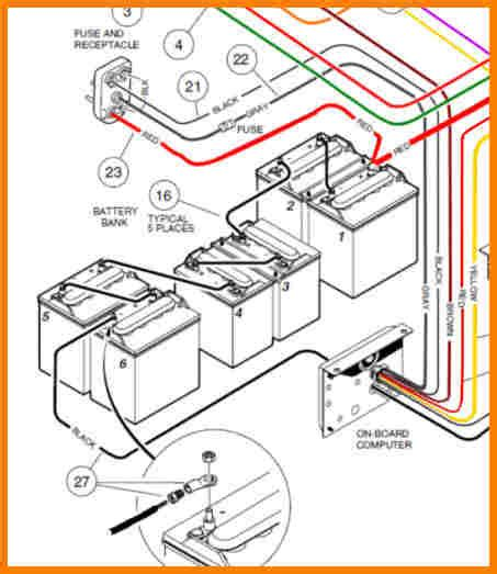 5 club car 48 volt battery wiring diagram cable diagram