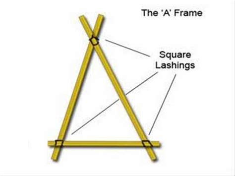 what is a frame scout pioneering the a frame
