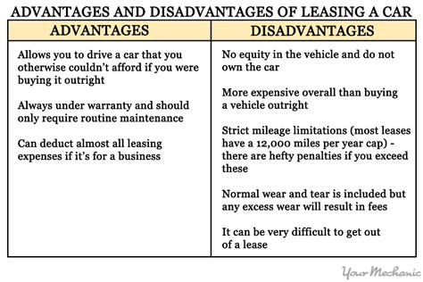 how to lease a car in how to lease a car best car 2018