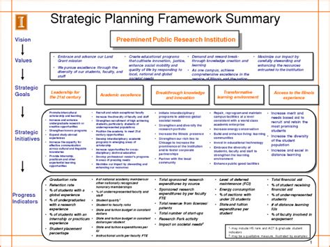 small business strategic planning template small business strategic plan planning template