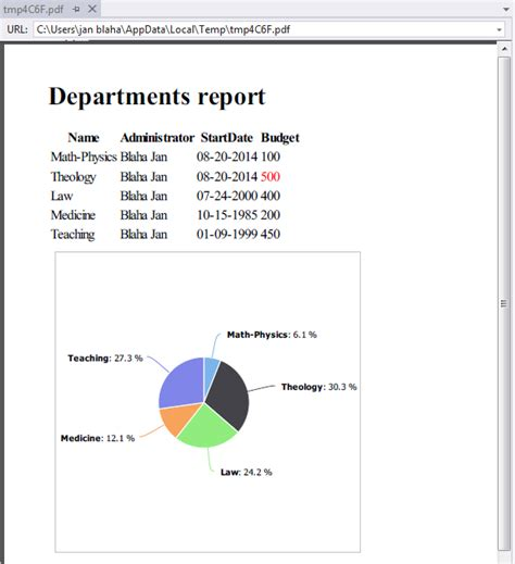 best reporting tool what is the best reporting tool for asp net mvc 5