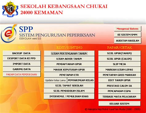 ringgit malaysia wikipedia bahasa melayu ensiklopedia bebas sistem pengurusan peperiksaan wikipedia bahasa melayu