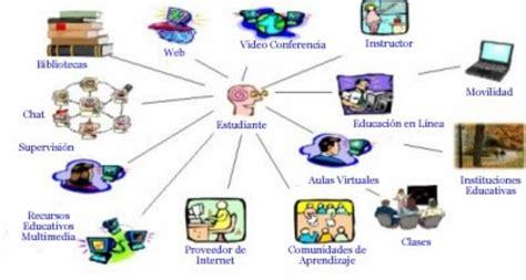 imagenes tecnologicas educativas herramientas tecnol 243 gicas las tics en educaci 243 n