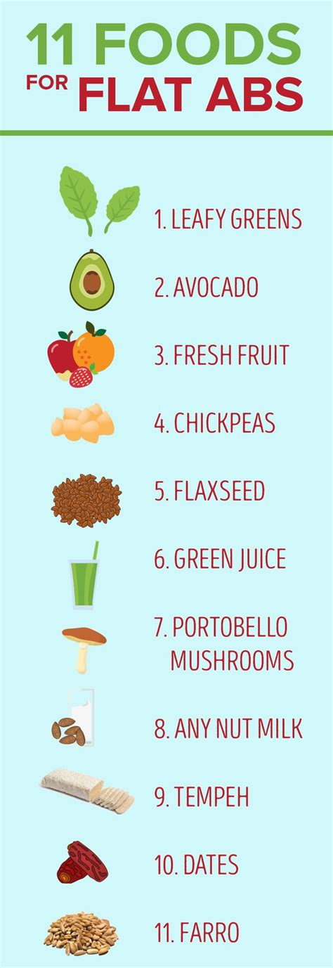 Add Some Fresh Fruit To Your Diet by 25 Best Ideas About Flat Stomach On Stomach