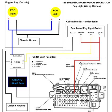 honda eg fuse box diagram wiring diagram