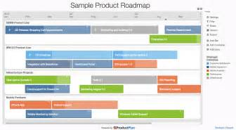 road template product roadmap templates by productplan