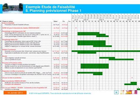 Modification Code Ape Formulaire by Modele Planning De Formation Ccmr