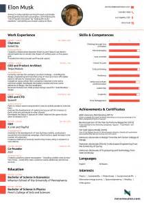 Resume Skills by This Resume For Elon Musk Proves You Never Need To Use