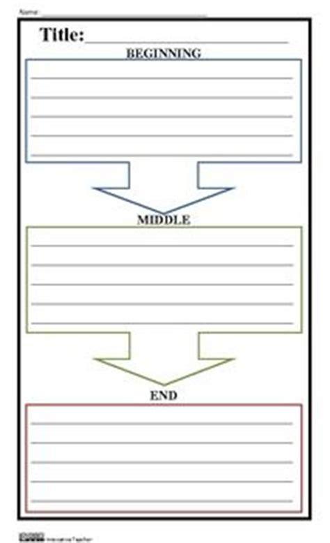 printable graphic organizer beginning middle end beginning middle and end graphic organizer graphic