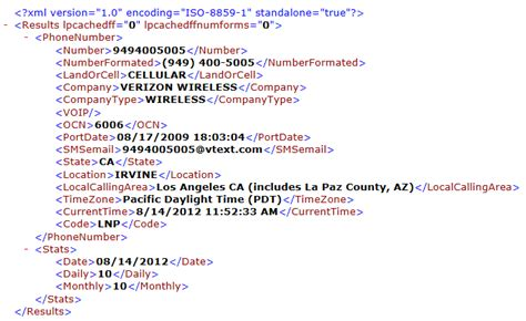 Voip Phone Number Lookup Identify Phone Number Landline Cell Phone Or Voip