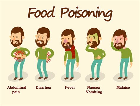 food poisoning worth solicitors me sick food poisoning worth solicitors