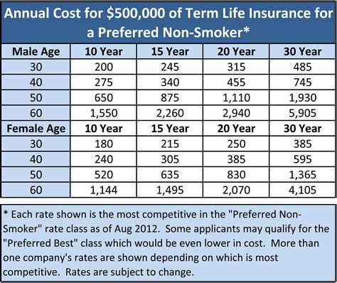 term insurance quotes quotes on term insurance magnificent insurance quotes