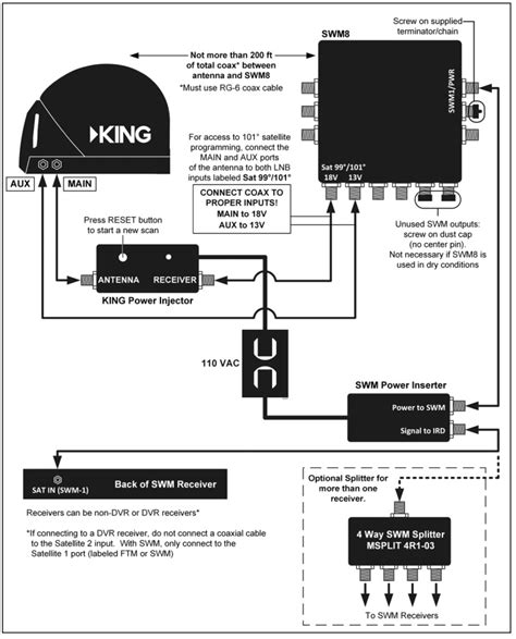 wiring diagram for directv swm and dvr