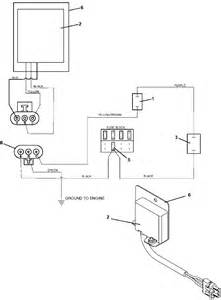110v hydraulic valve wiring diagram car wiring diagrams
