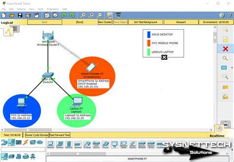 cisco packet tracer tutorial step by step youtube use cisco packet tracer step by step images video