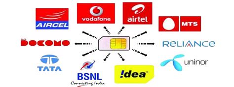how to recharge in mobile how to do dth recharge and mobile recharge