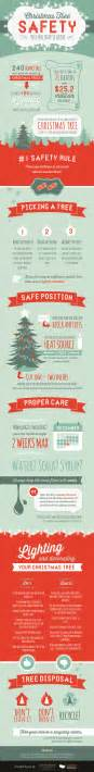 christmas tree safety tips infographic christmas trees