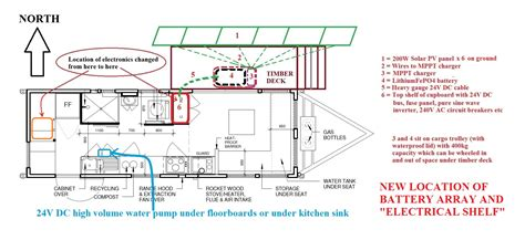wiring diagram for a tiny house wiring plan for kitchen