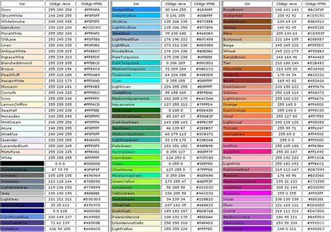 codigos para imagenes de html codigos de colores en html