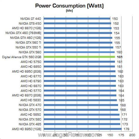 Harga Lenovo Ideapad 720s Ryzen review vga digital alliance nvidia gtx 560 2gb gf114