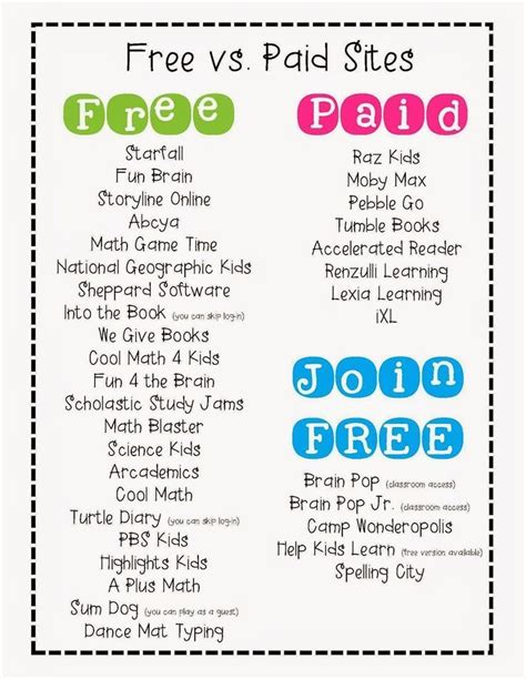 1000 ideas about math websites for kids on pinterest guided math stations websites for kids