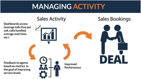 sales quota a step by step process for hitting your targets