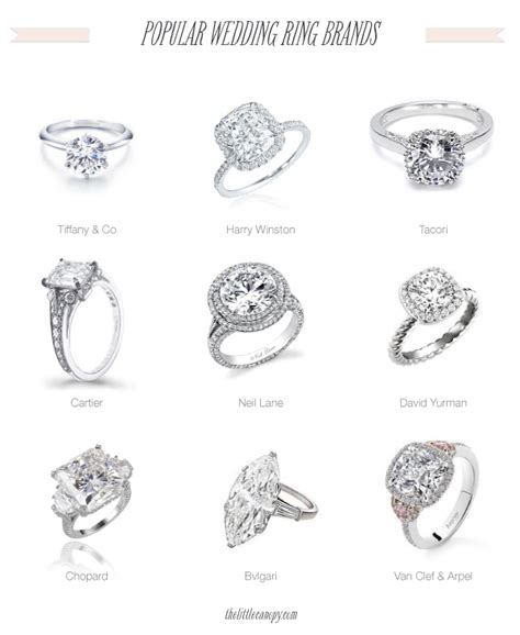 types of rings wedding promise