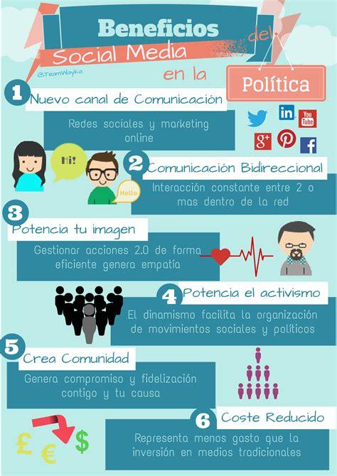 preguntas que hace google a sus empleados beneficios de las redes sociales en pol 237 tica infografia