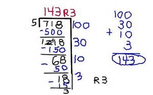 Different ision methods in the month of may musings of a math