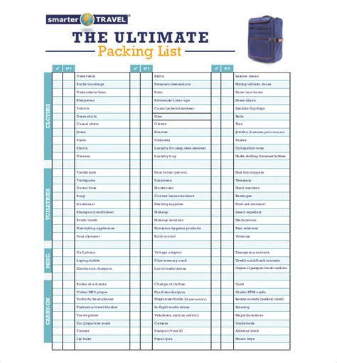 sle vacation checklist packing inventory list template 28 images sle
