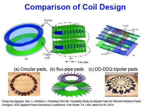 inductive coupling coil design study methods of wireless power transfer technology in electric vehicle charging ieee