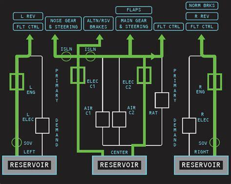 boeing 777 wiring diagram manual gallery wiring diagram
