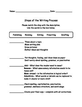 Writing Process Worksheet by Steps Of The Writing Process Worksheet By Megan Holding Tpt