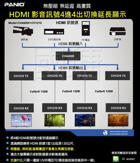 pin download href http www cherrybam com title photography panio hdmi vga輸入遠端高畫質延長分配顯示
