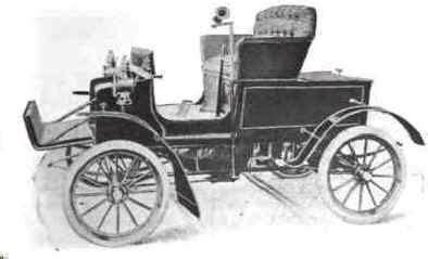 history  early american automobile industry year