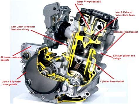 Ktm 525 Exc Parts Ktm 525 Exc Gasket Set Complete Pro Seal