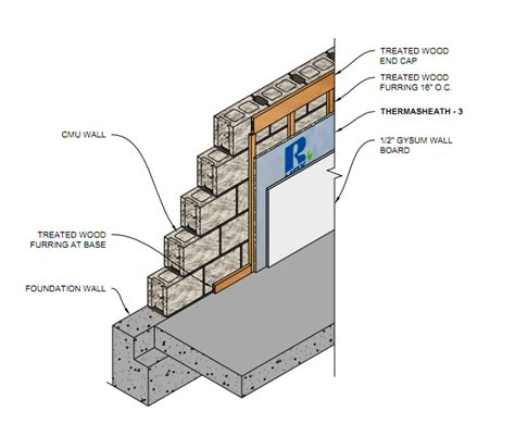 Insulating Cinder Block Basement Walls Related Keywords Suggestions For Insulating Concrete