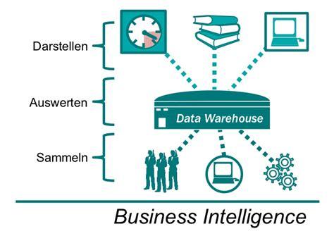 Business Intelligence Engineer by Business Intelligence Engineer