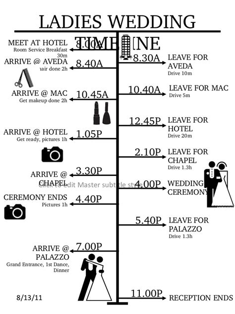 wedding ceremony timeline template wedding timeline template